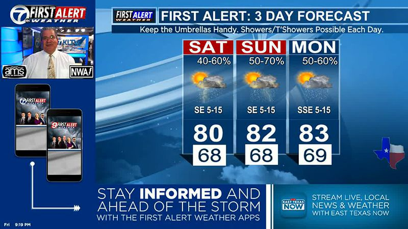 More showers and thundershowers through the weekend and early next week.