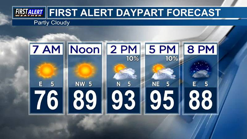 Morning Weather at your Fingertips Tuesday 8-31-21